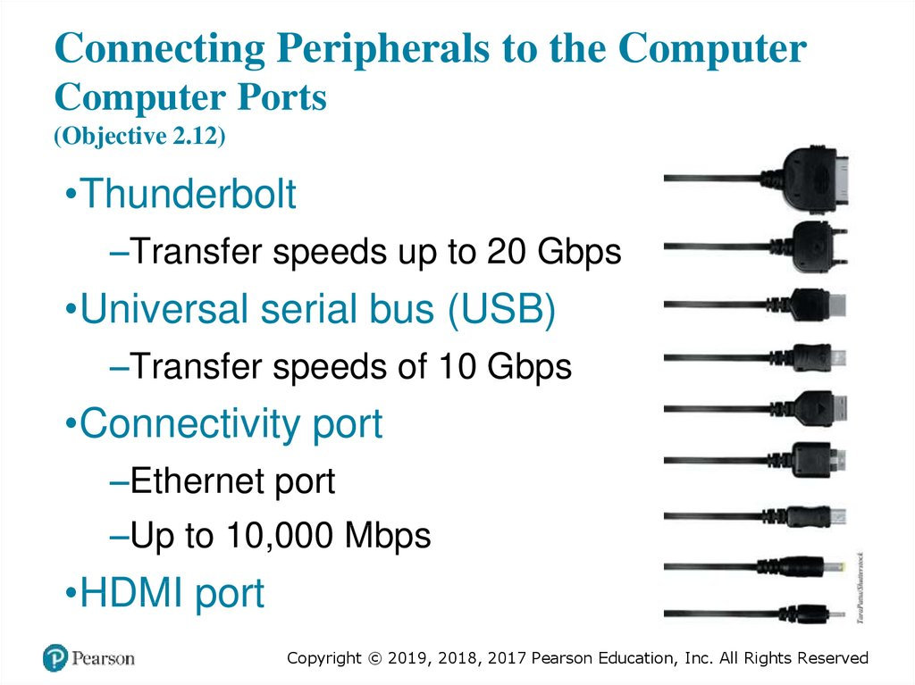 Connecting Peripherals to the Computer Computer Ports (Objective 2.12)