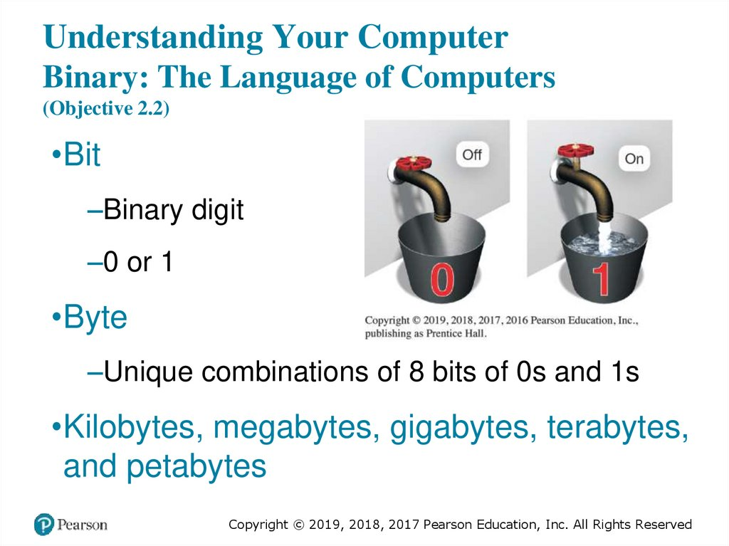 Understanding Your Computer Binary: The Language of Computers (Objective 2.2)