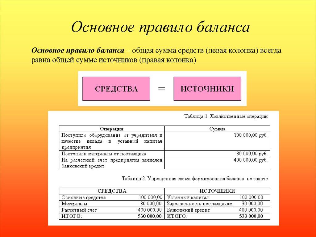 Плюс кредит народный банк отзывы