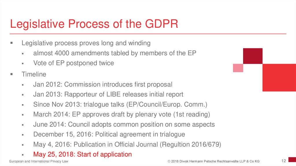 Legislative Process of the GDPR