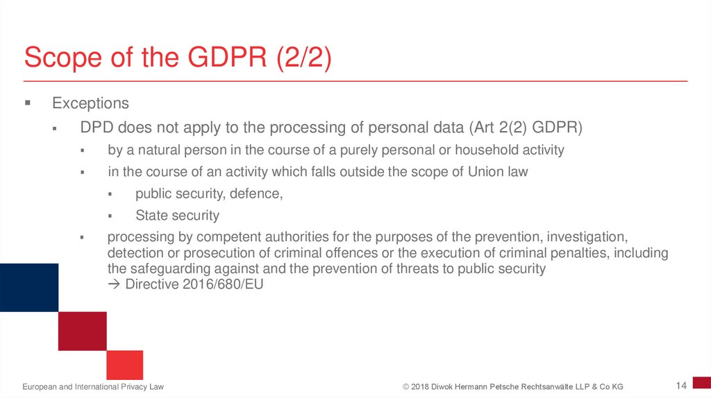 Scope of the GDPR (2/2)