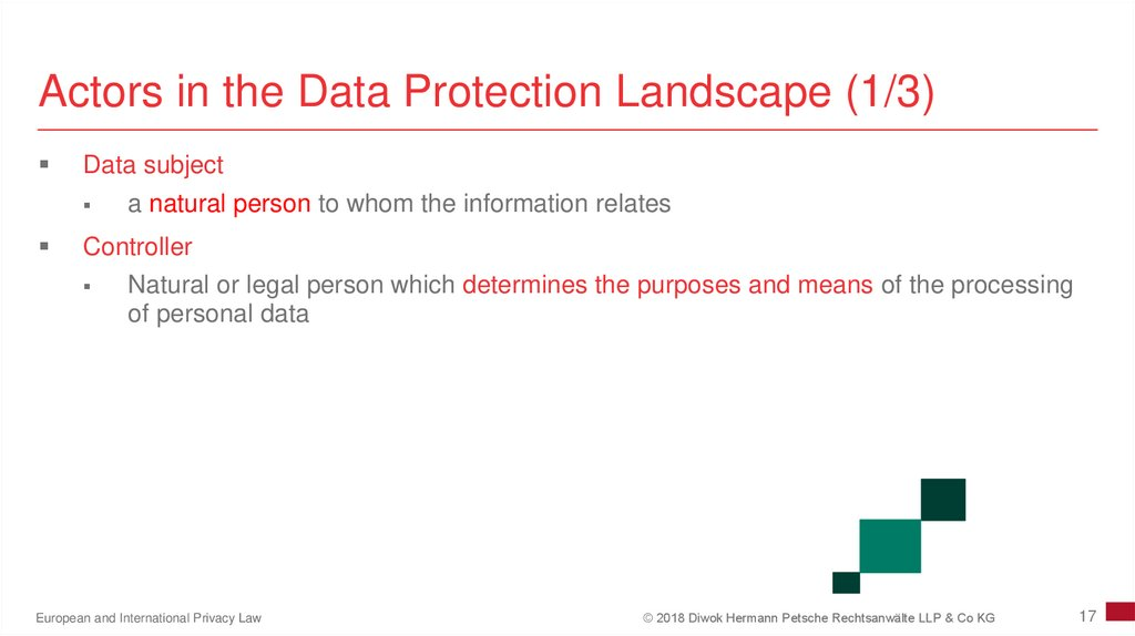 Actors in the Data Protection Landscape (1/3)