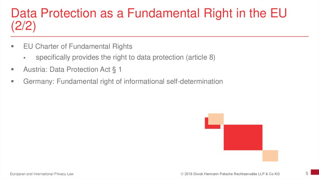 Data Protection as a Fundamental Right in the EU (2/2)