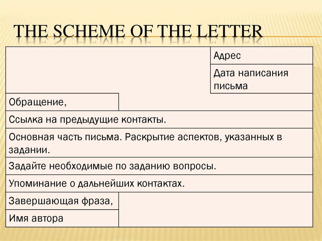 the scheme of the letter
