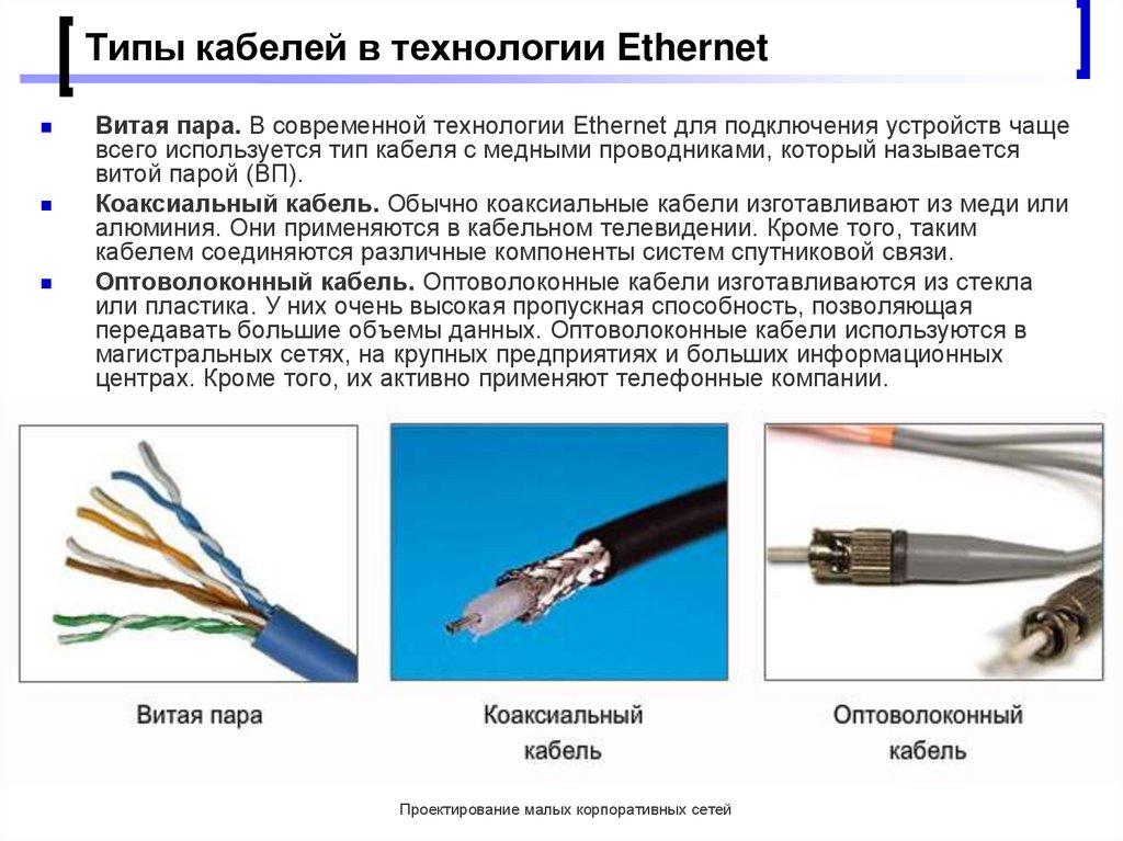 торт картинки витой пары и коаксиального кабеля или