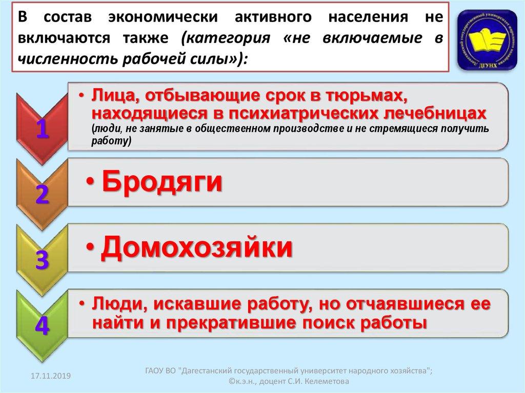 кредитная карта втб 24 условия