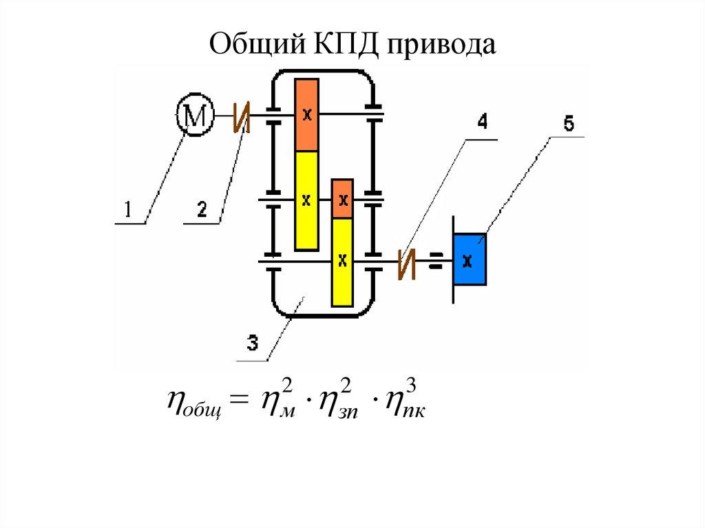 Общий кпд привода конвейера как поставить транспортер на прф 180