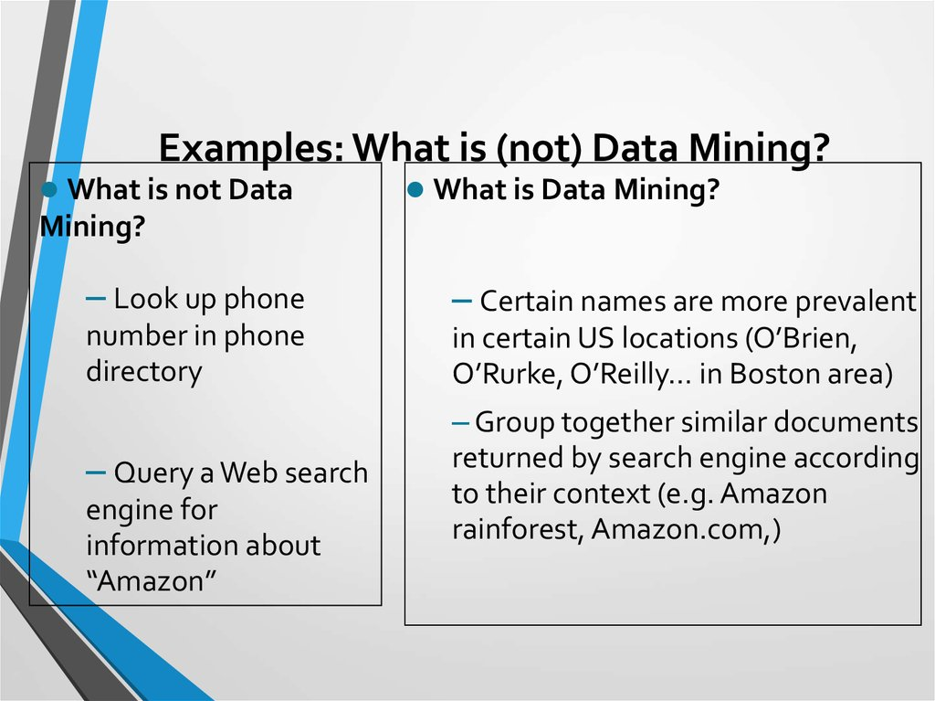 Examples: What is (not) Data Mining?