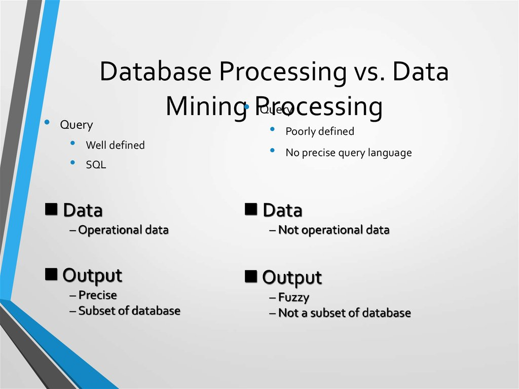 Database Processing vs. Data Mining Processing