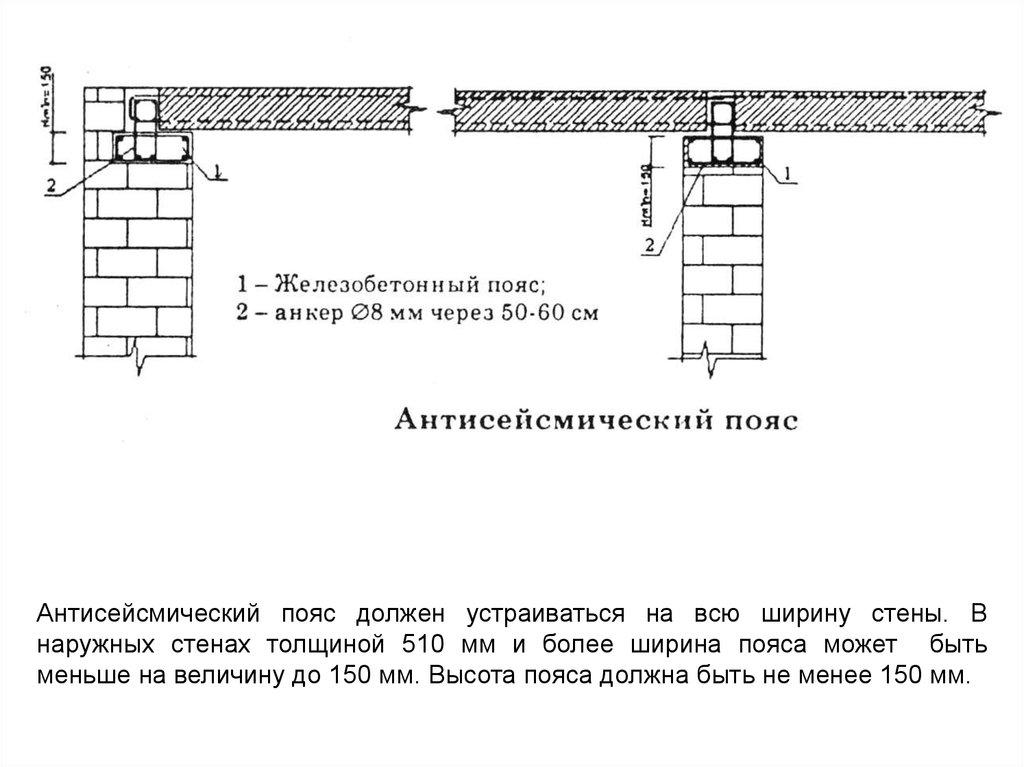 Антисейсмический бетон как заказать забор из бетона