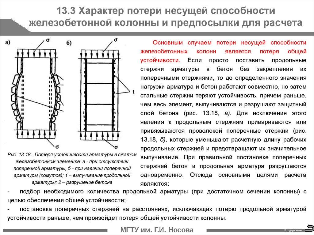 класс бетона колонн
