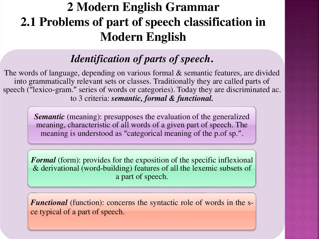 2 Modern English Grammar 2.1 Problems of part of speech classification in Modern English