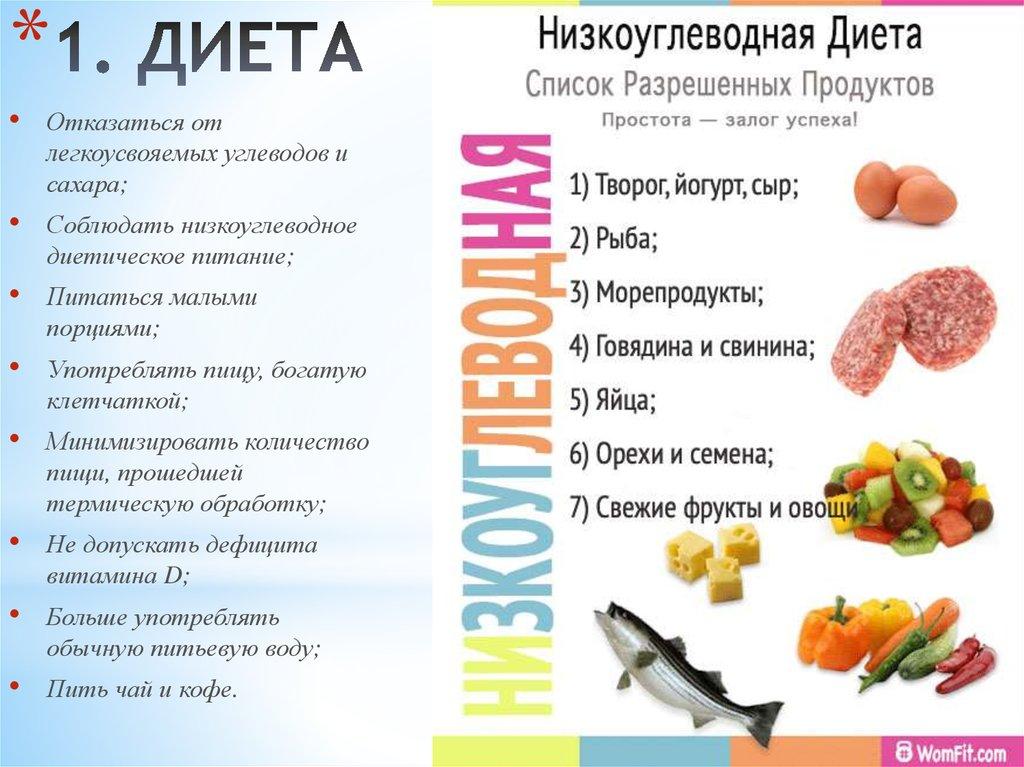Углеводы При Атомной Диеты.