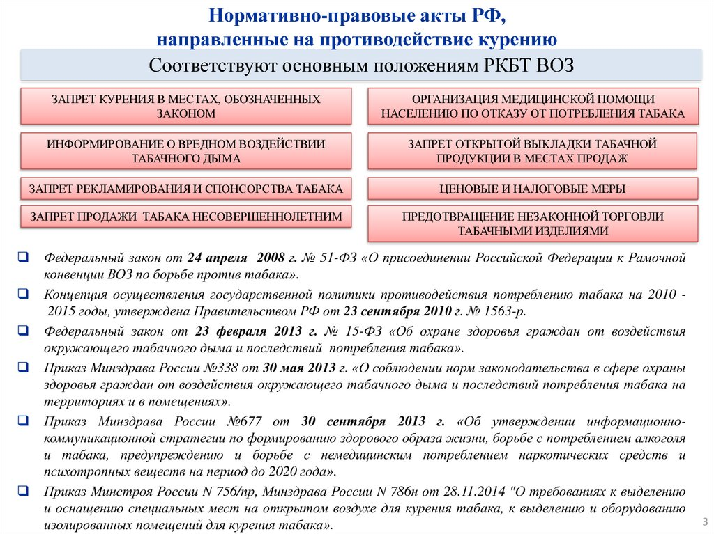 Нпа по табачным изделиям сигареты престиж крымские купить