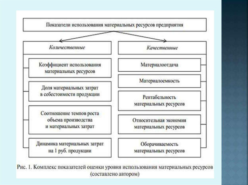 Управление закупками и поставками М Линдерс Ф Джонсон А Флинн Г Фирон