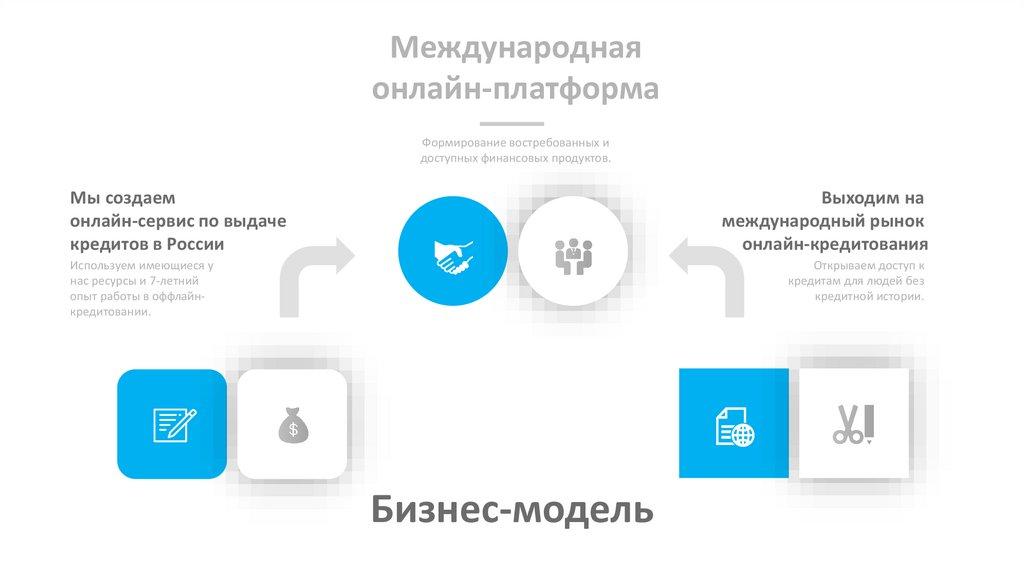 Банки с онлайн сервисом