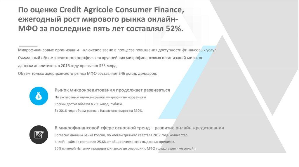 Pochtabank ru mas заявка на кредит