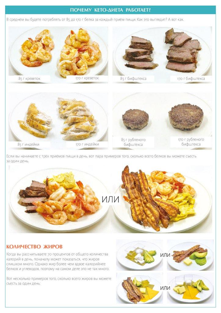 Категория Национальные диеты
