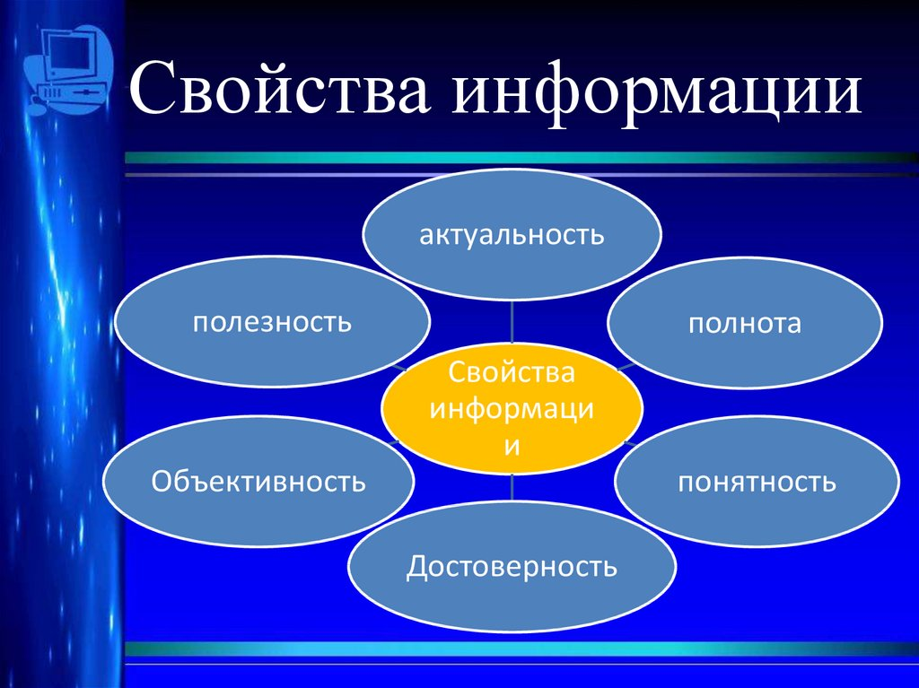 картинки объективной информации