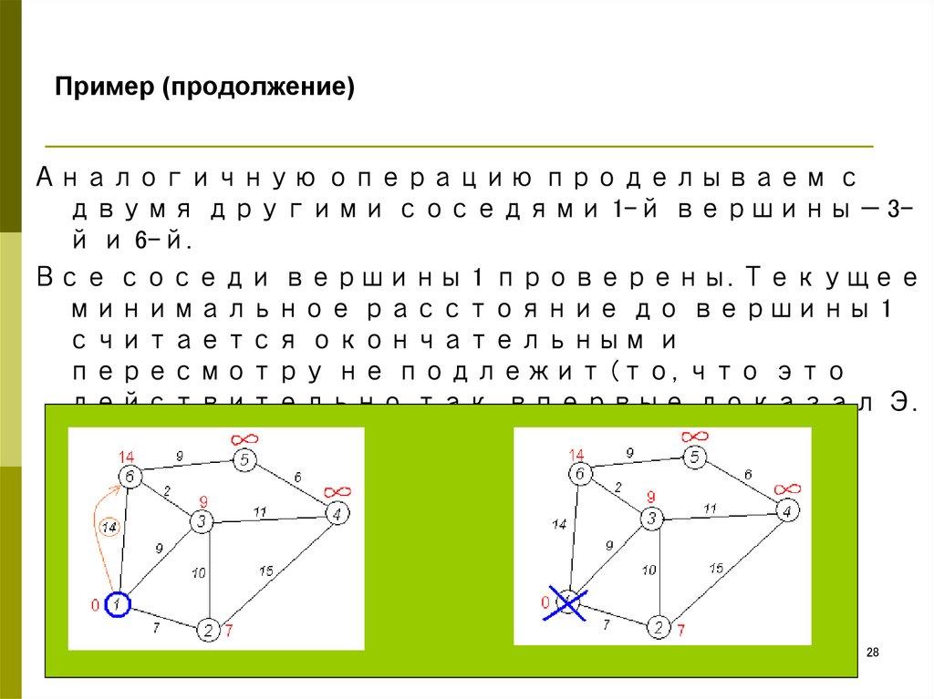 Гамильтоновы графы - презентация онлайн