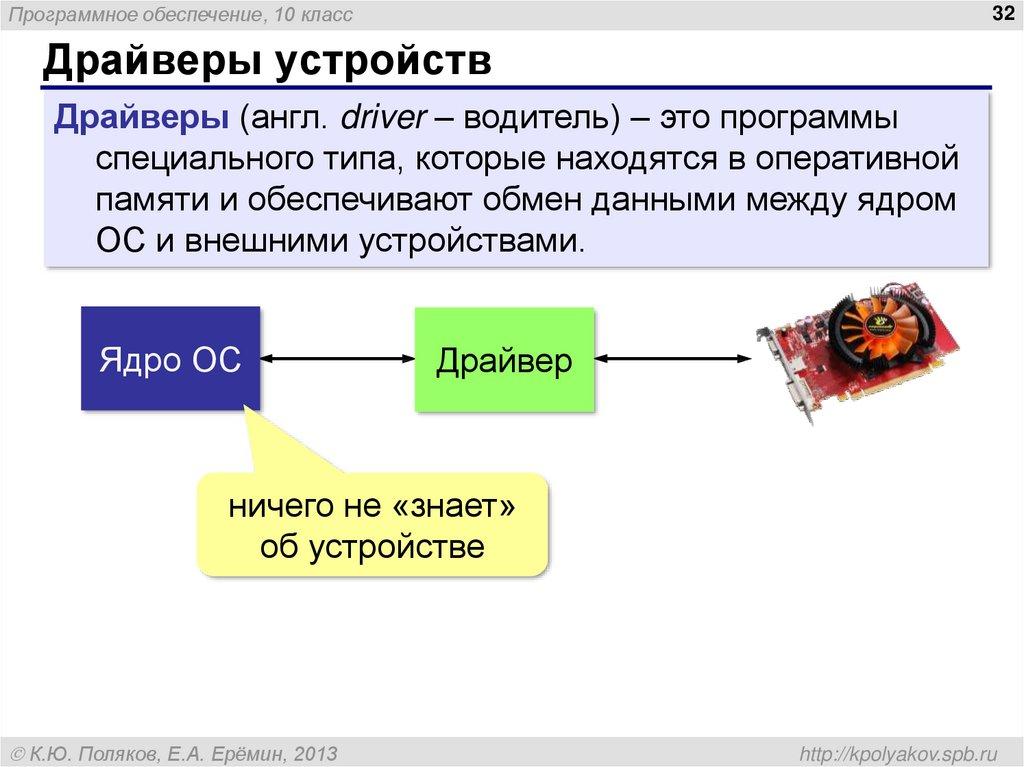 Драйверы картинки для презентации