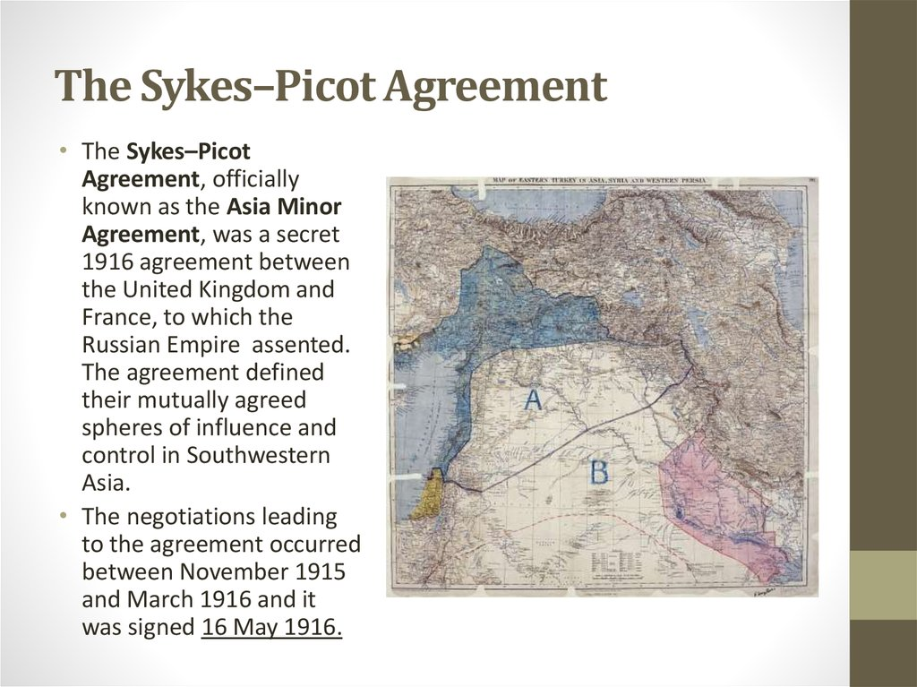 The Sykes–Picot Agreement