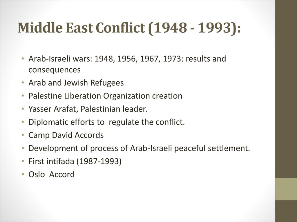 Middle East Conflict (1948 - 1993):