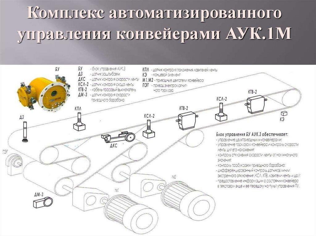 автоматизированное управление конвейеров