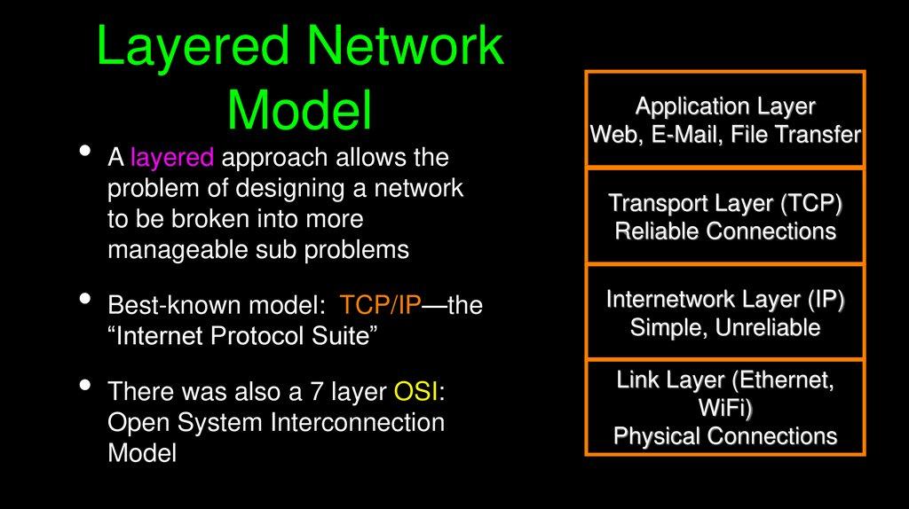 Internet Technology - презентация онлайн