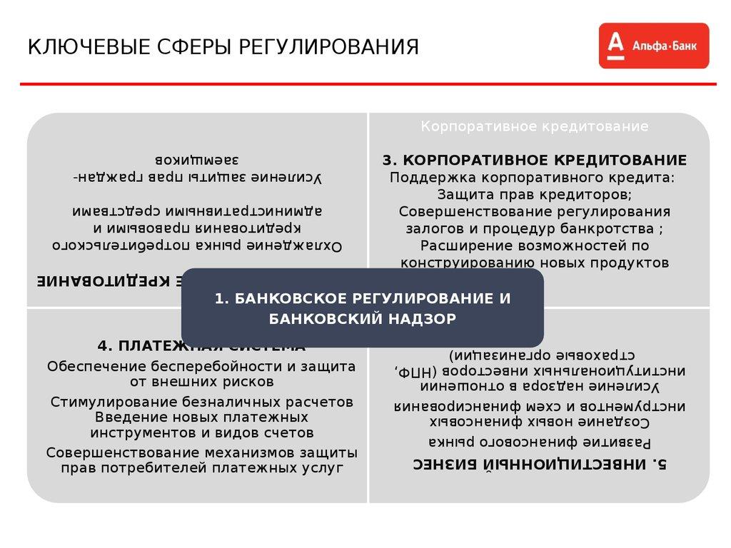 Калькулятор кредита в сбербанке россии