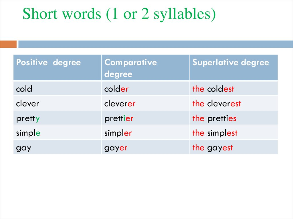 Short words (1 or 2 syllables)