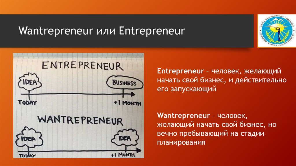 Wantrepreneur или Entrepreneur