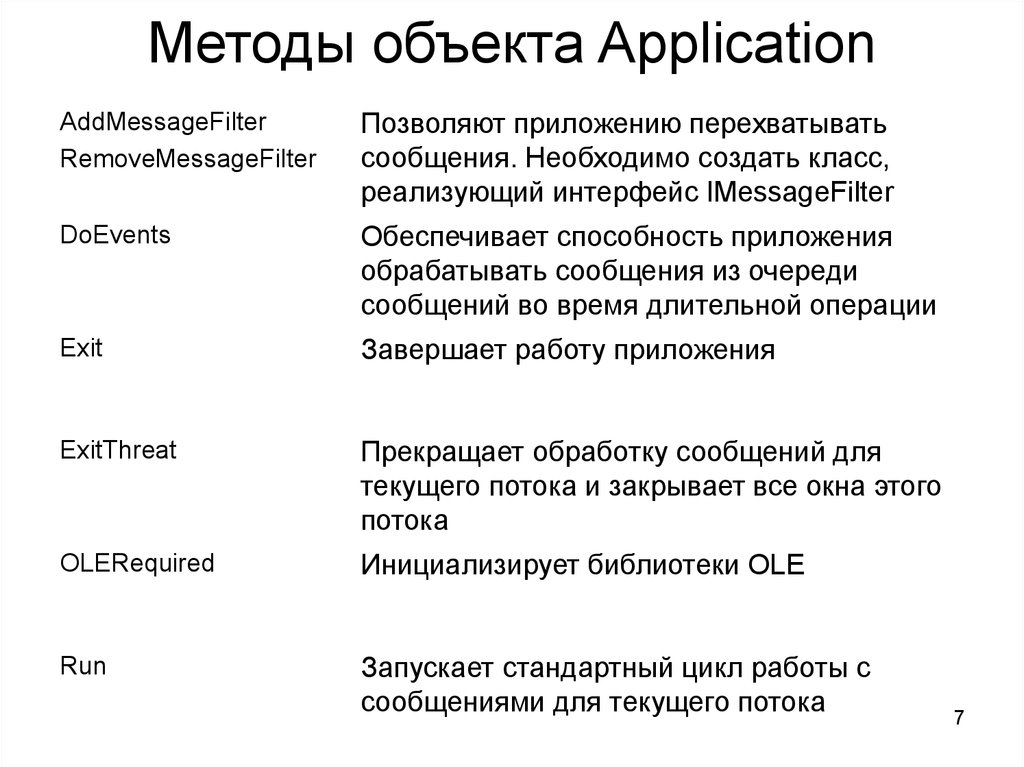 Методы объекта Application