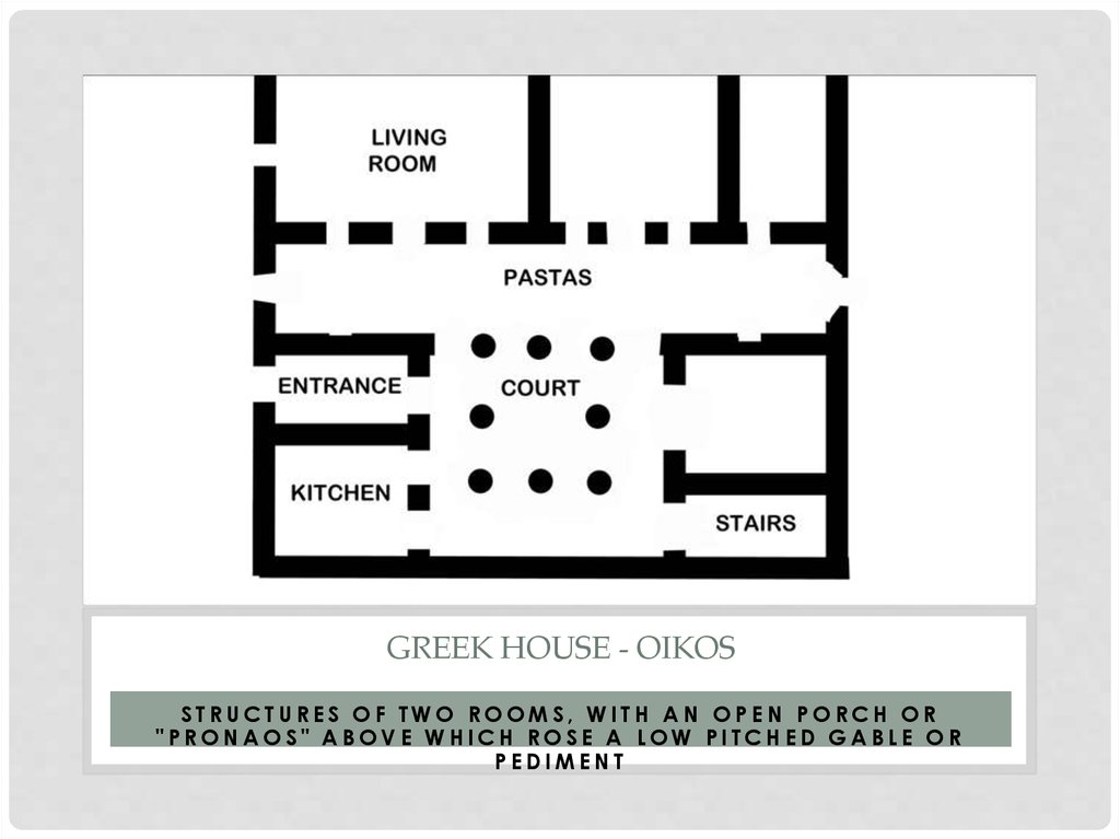 Greek house - oikos