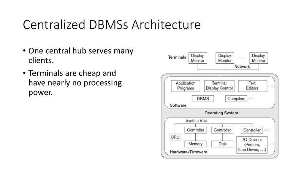 Centralized DBMSs Architecture