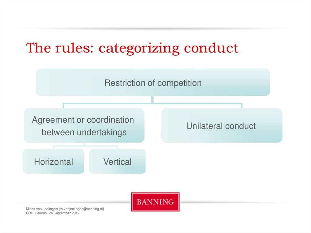 The rules: categorizing conduct