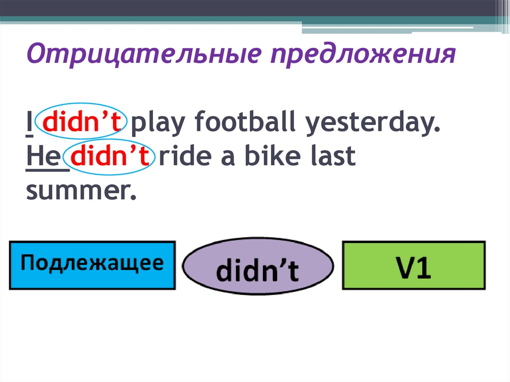 Отрицательные предложения   I didn't play football yesterday. He didn't ride a bike last summer.