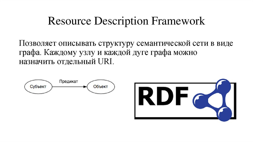 Resource Description Framework