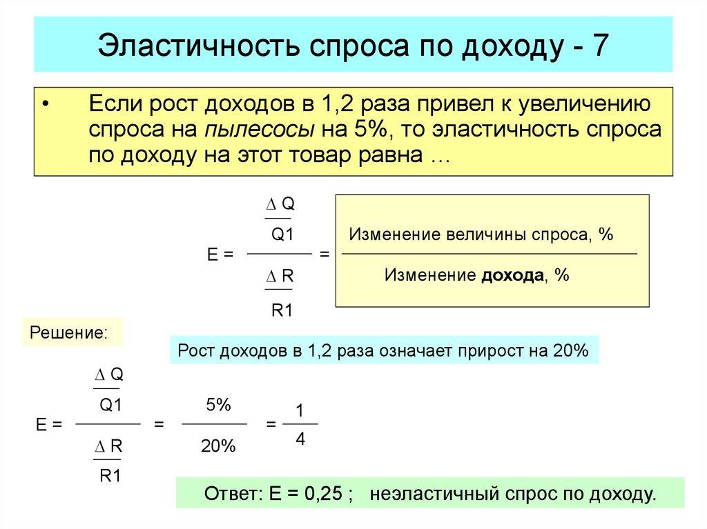 Решение задач на эластичность спроса на товар решение задачи про туристов 6 класс