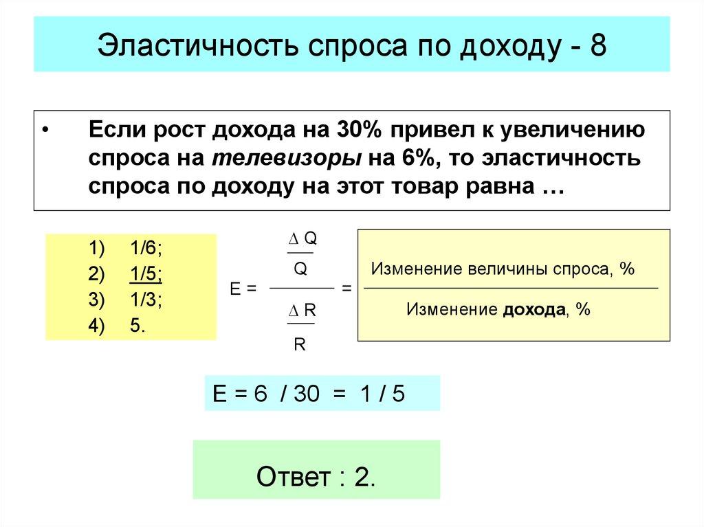 Задачи по ценовой эластичности спроса с решением решение задач по богдановичу 2 клас