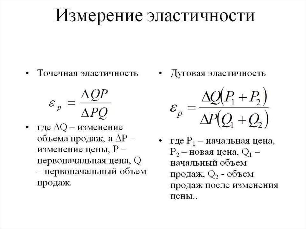 Решение задач на перекрестную эластичность изящное решение задачи