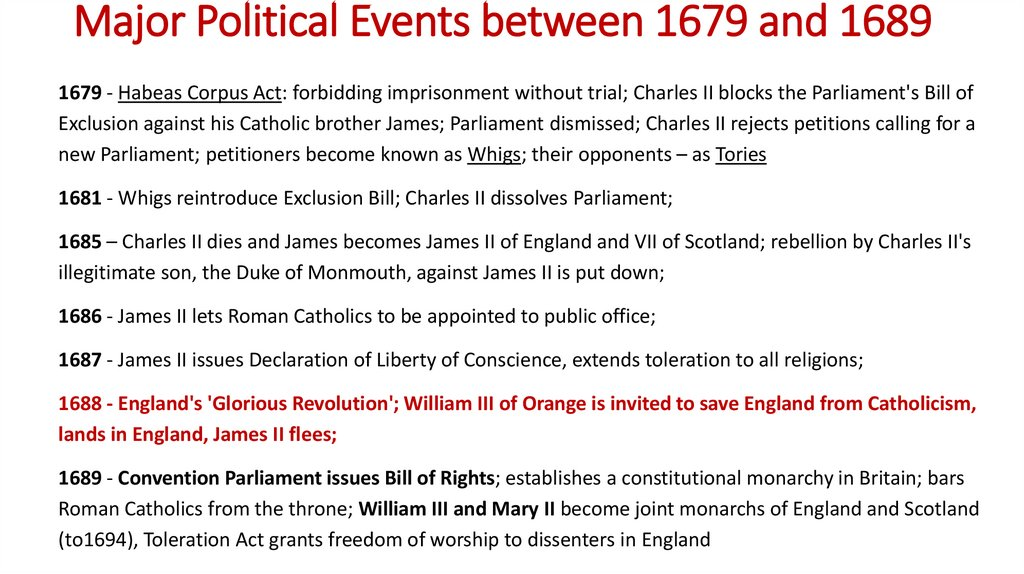 Major Political Events between 1679 and 1689