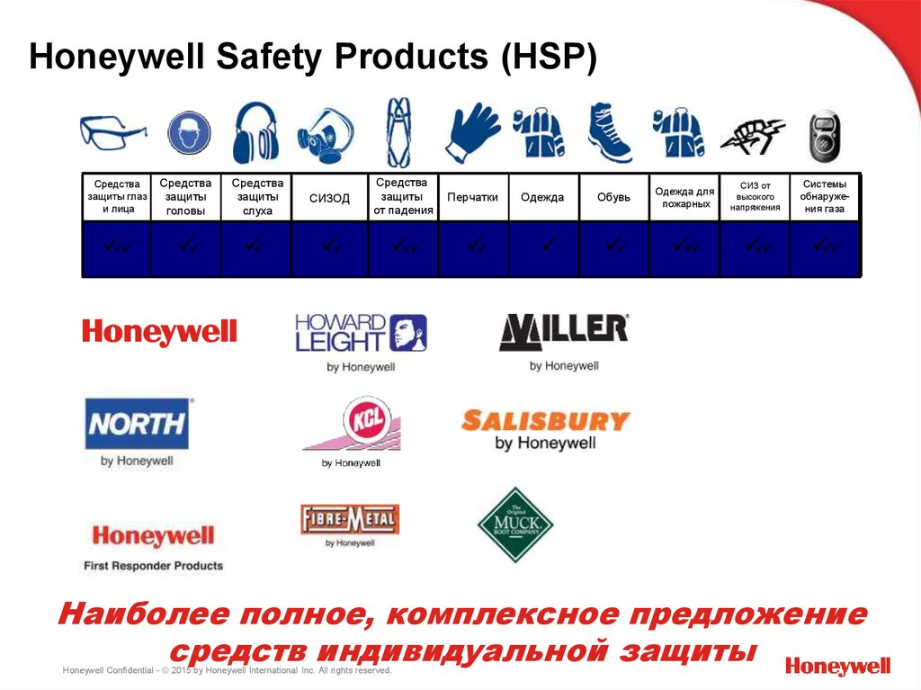 Honeywell Safety Products (HSP)