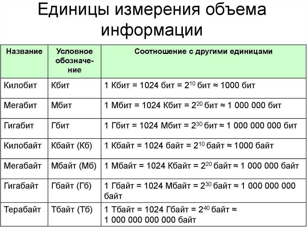 таблица размера фотографии и объема данных миллионер- судовладелец