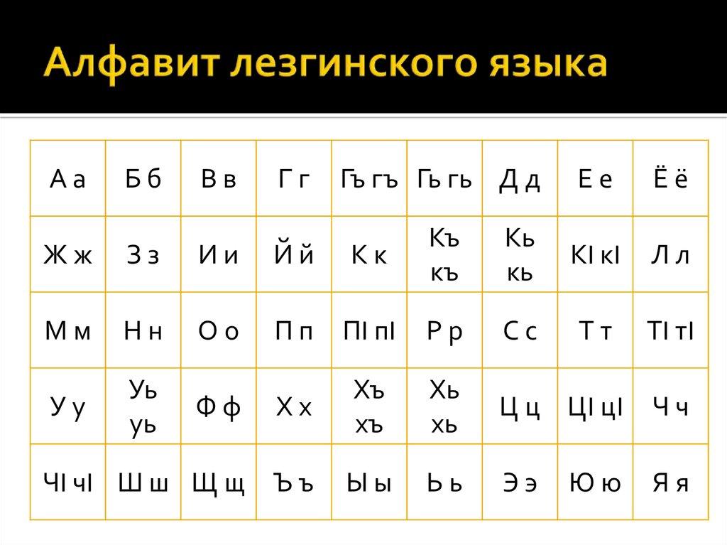 Даргинский алфавит картинка