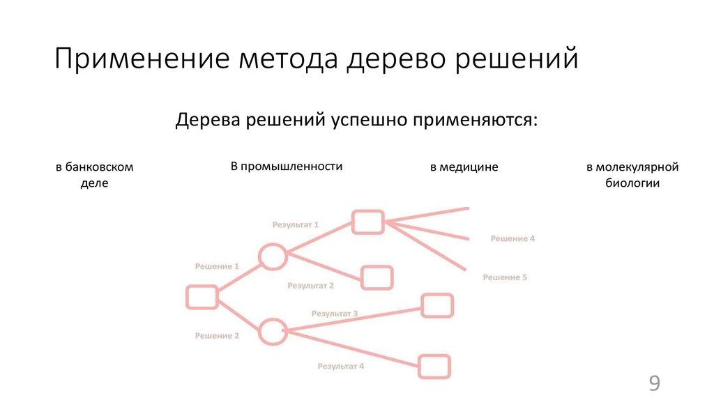 Методы оптимальных решений решение задач дерево решений бесплатный онлайн для решения задач по математике