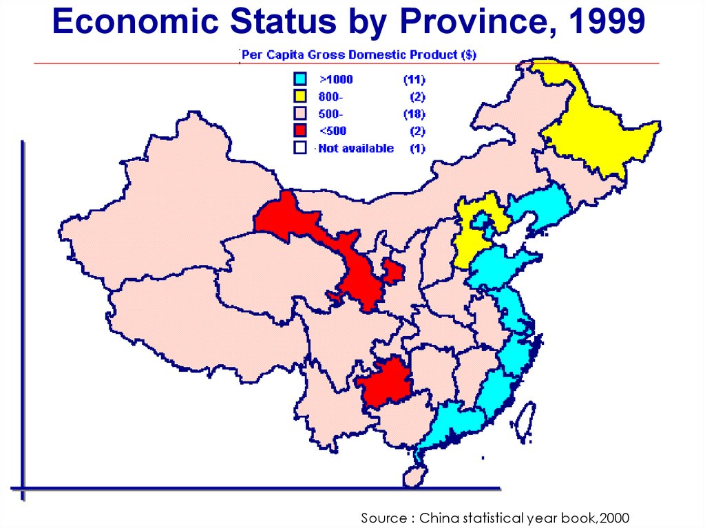Economic Status by Province, 1999