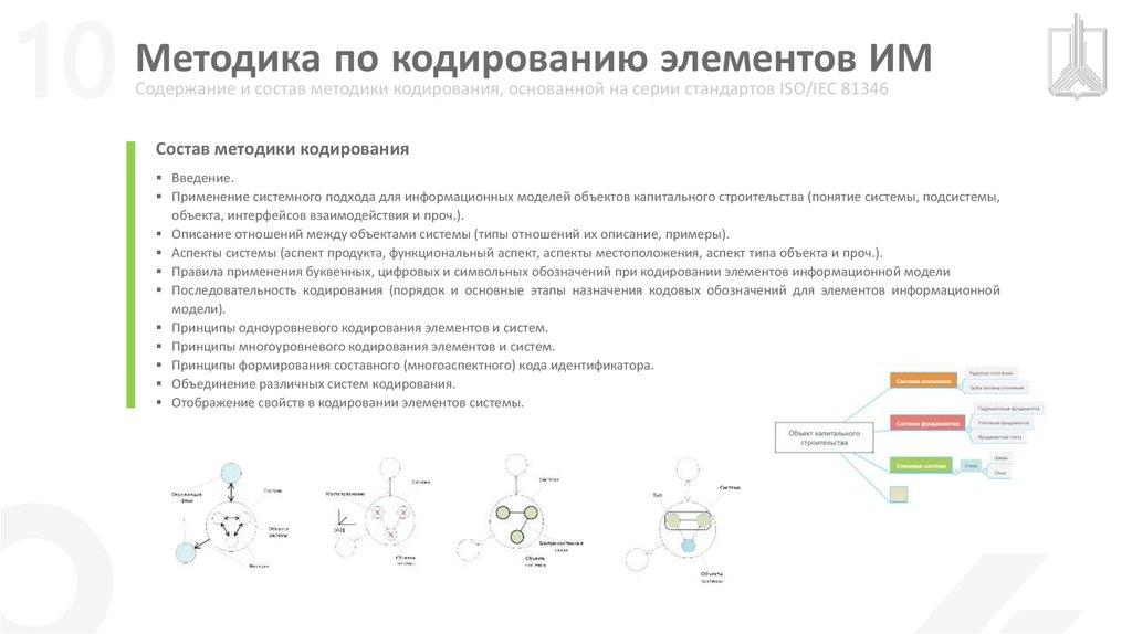 информационные модели объектов в строительстве лабораторная работа