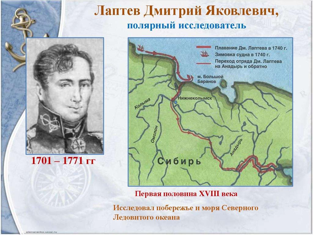 картинка дмитрия лаптева частично