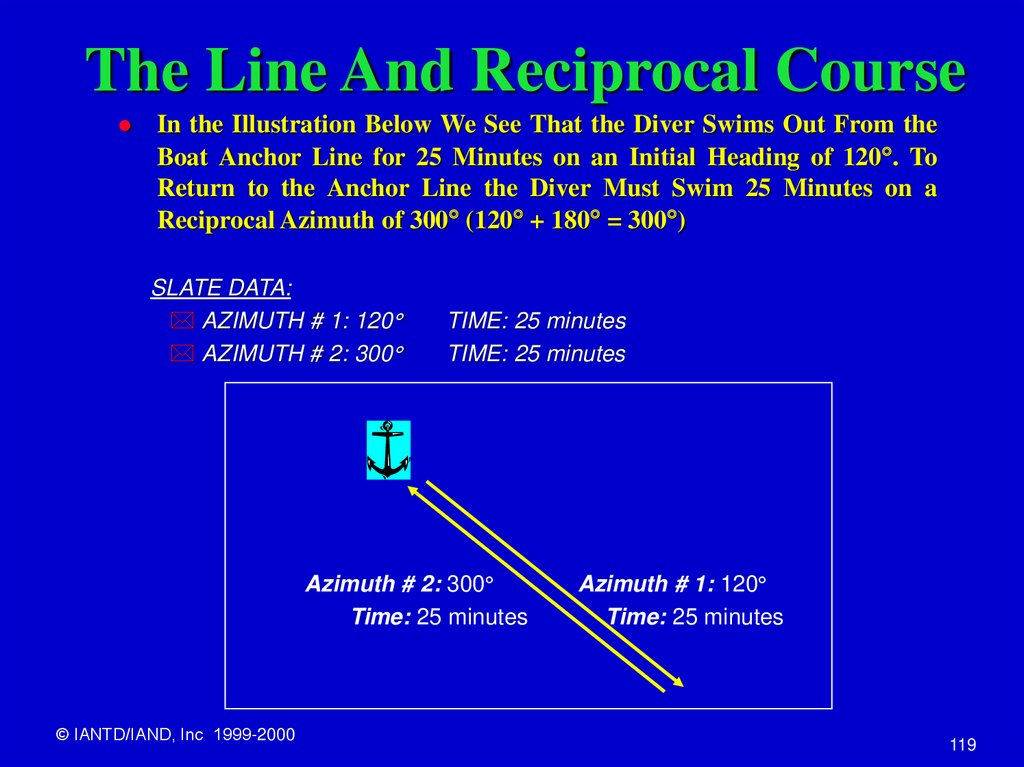 The Line And Reciprocal Course